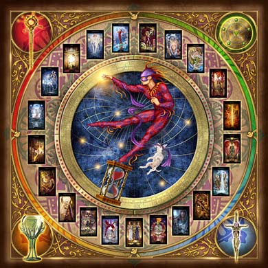 Tarot. Tarot telefónico Nuria Guillén